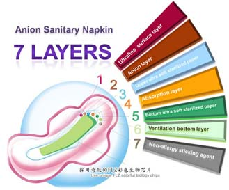 7 Layers Protection For Anion Sanitary Napkins